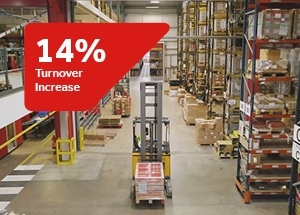 TIMCO reports 14% turnover increase and predicts a further 20% increase